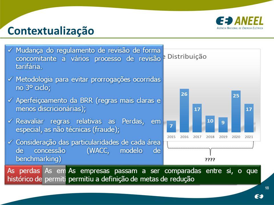 Contextualização Mudança do regulamento de revisão de forma concomitante a vários processo de revisão tarifária.