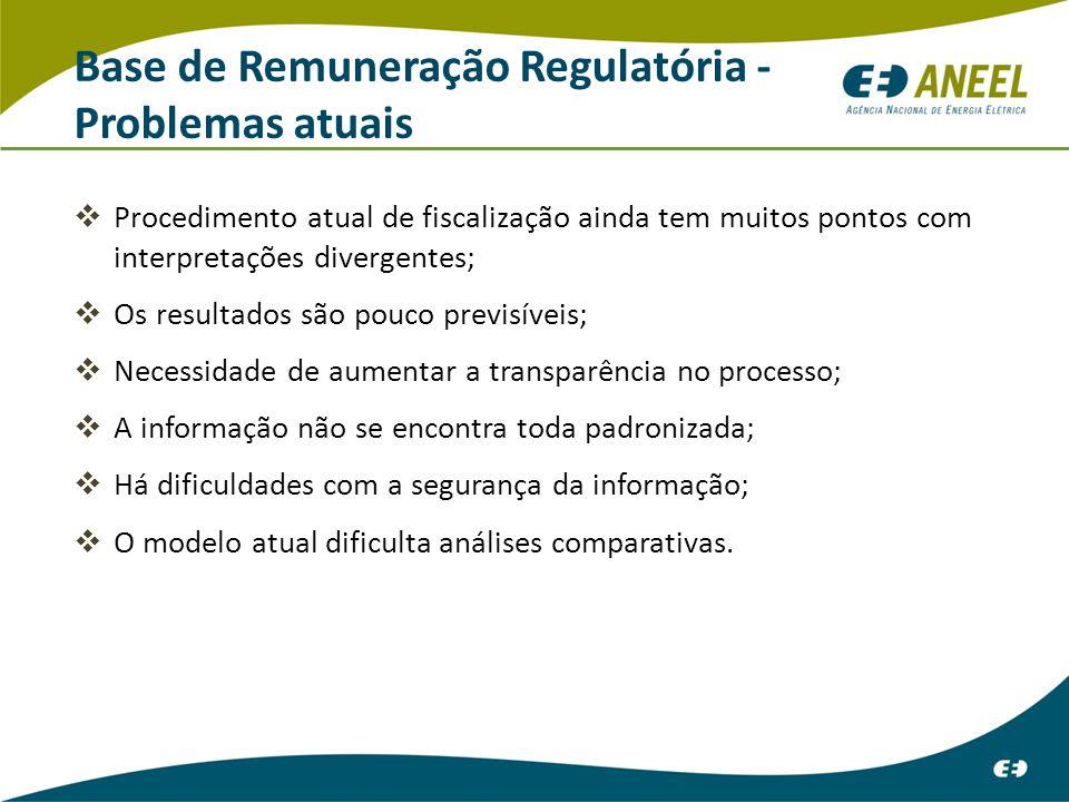 Base de Remuneração Regulatória - Problemas atuais