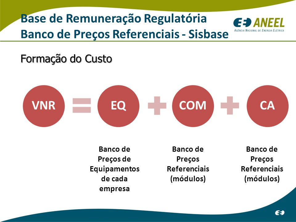 Base de Remuneração Regulatória Banco de Preços Referenciais - Sisbase