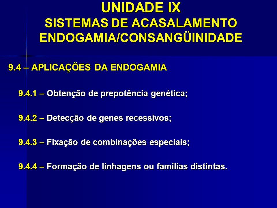 UNIDADE IX SISTEMAS DE ACASALAMENTO ENDOGAMIA/CONSANGÜINIDADE