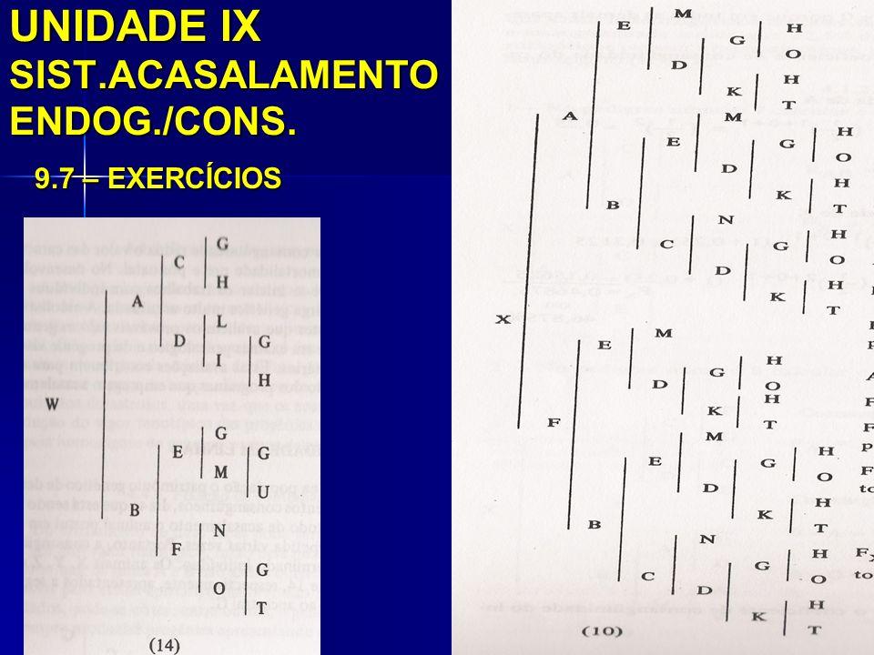 UNIDADE IX SIST.ACASALAMENTO ENDOG./CONS.