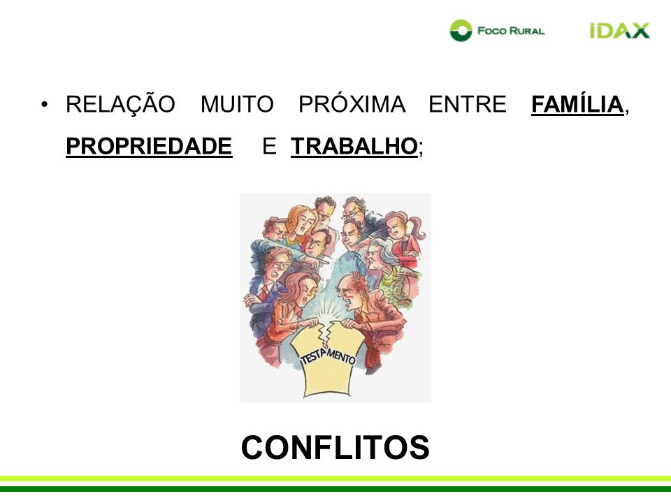 RELAÇÃO MUITO PRÓXIMA ENTRE FAMÍLIA, PROPRIEDADE E TRABALHO;