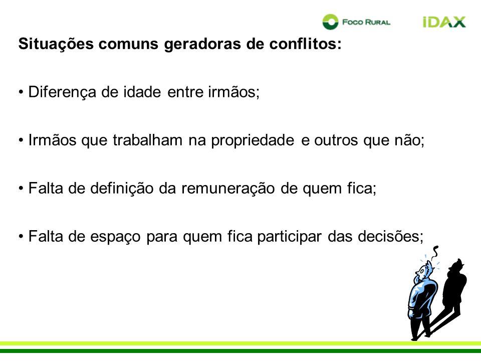 Situações comuns geradoras de conflitos: