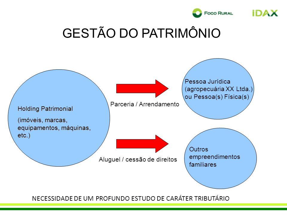 GESTÃO DO PATRIMÔNIO Pessoa Jurídica (agropecuária XX Ltda.) ou Pessoa(s) Física(s) Parceria / Arrendamento.