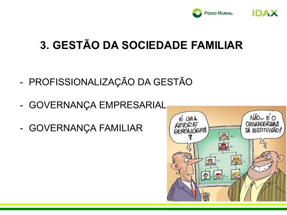 3. GESTÃO DA SOCIEDADE FAMILIAR