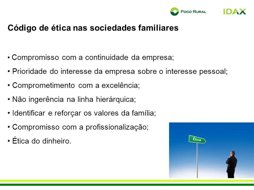 Código de ética nas sociedades familiares