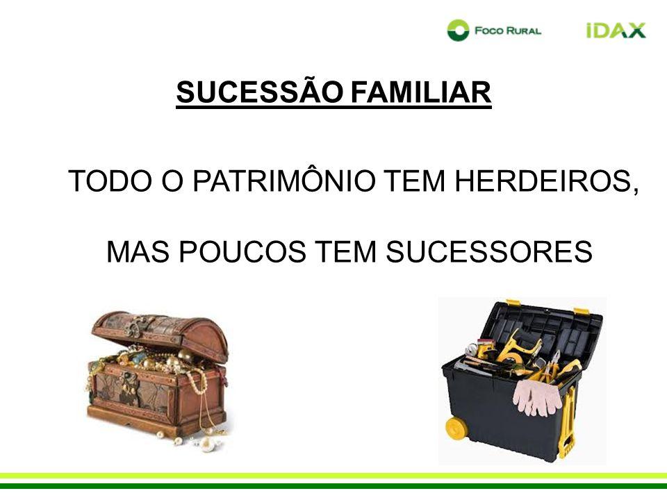 TODO O PATRIMÔNIO TEM HERDEIROS, MAS POUCOS TEM SUCESSORES