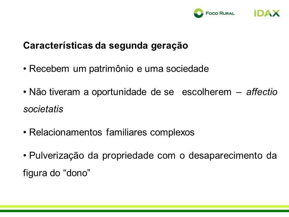 Características da segunda geração