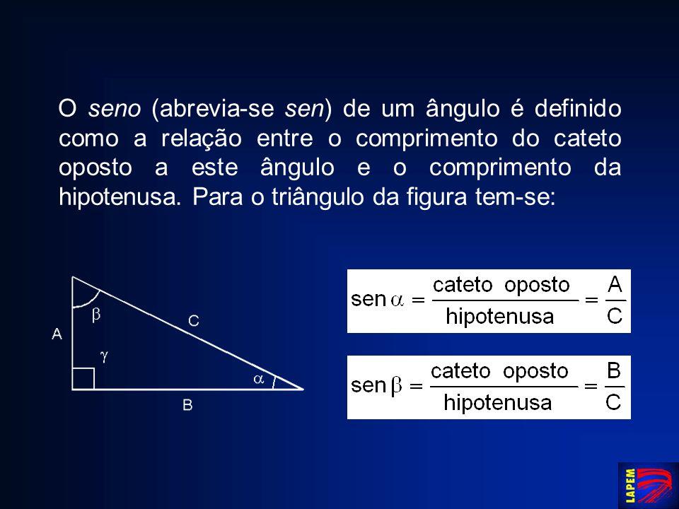 O seno (abrevia-se sen) de um ângulo é definido como a relação entre o comprimento do cateto oposto a este ângulo e o comprimento da hipotenusa.