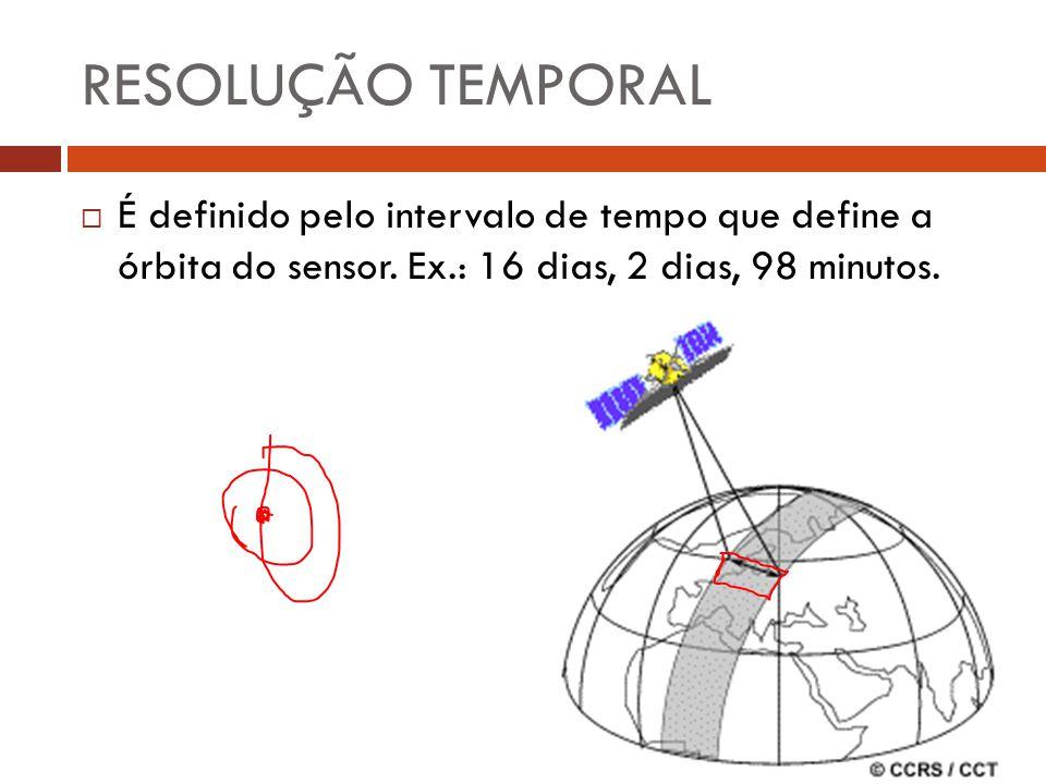 RESOLUÇÃO TEMPORAL É definido pelo intervalo de tempo que define a órbita do sensor.