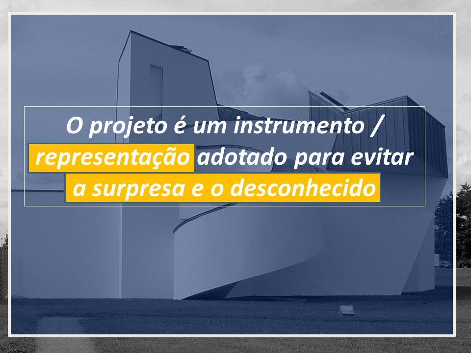 O projeto é um instrumento / representação adotado para evitar a surpresa e o desconhecido