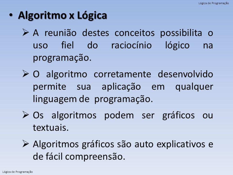 Algoritmo x Lógica A reunião destes conceitos possibilita o uso fiel do raciocínio lógico na programação.