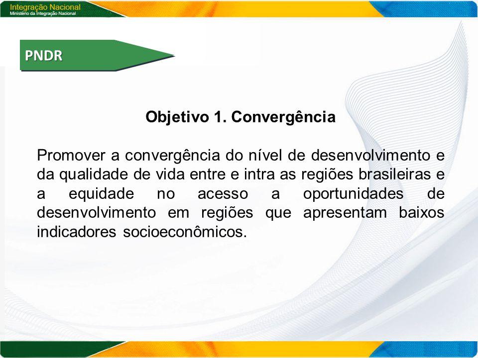 Objetivo 1. Convergência