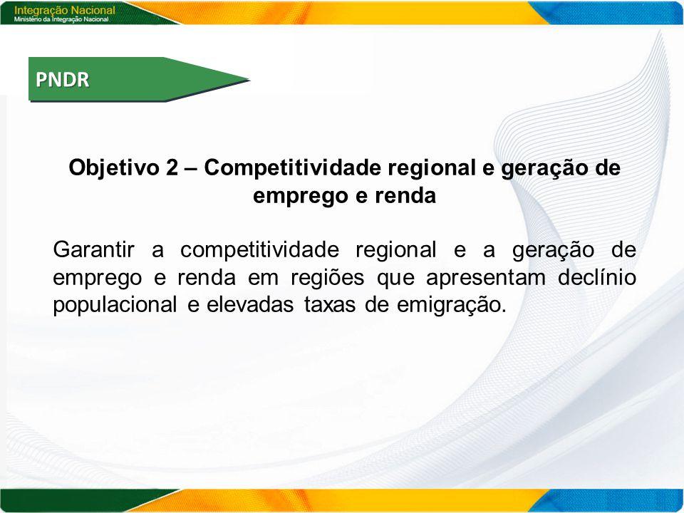 Objetivo 2 – Competitividade regional e geração de emprego e renda