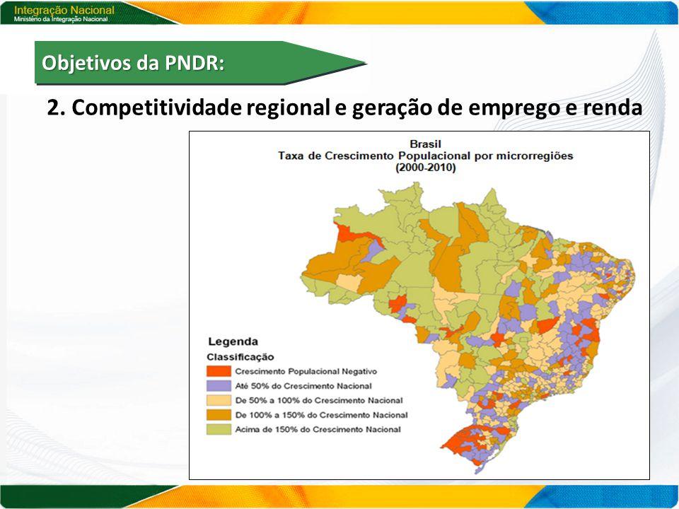 2. Competitividade regional e geração de emprego e renda