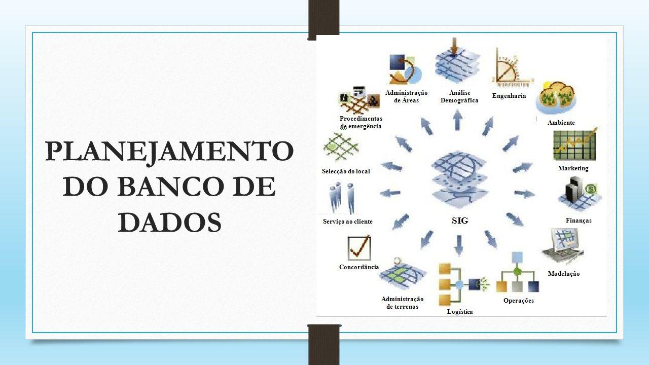 PLANEJAMENTO DO BANCO DE DADOS