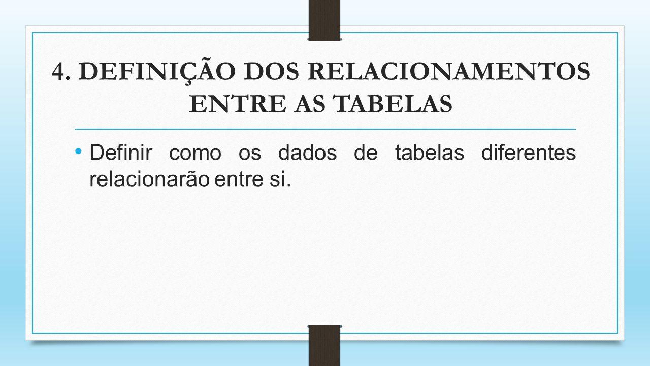 4. DEFINIÇÃO DOS RELACIONAMENTOS ENTRE AS TABELAS