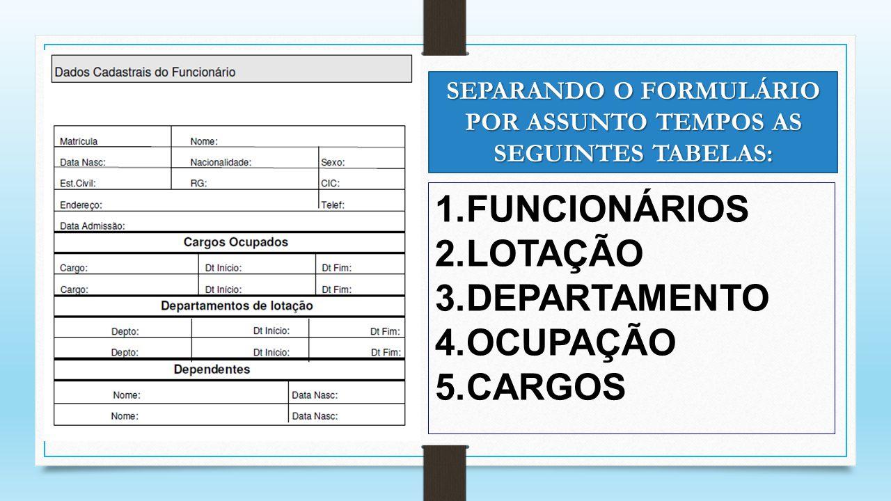 SEPARANDO O FORMULÁRIO POR ASSUNTO TEMPOS AS SEGUINTES TABELAS:
