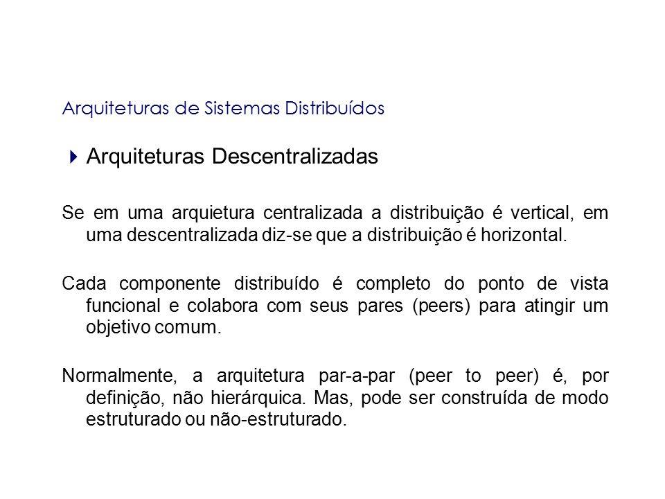Arquiteturas de Sistemas Distribuídos