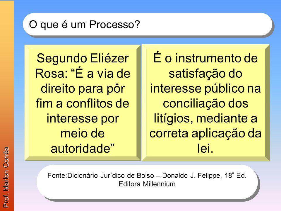 Prof. Marlon Corrêa O que é um Processo Segundo Eliézer Rosa: É a via de direito para pôr fim a conflitos de interesse por meio de autoridade