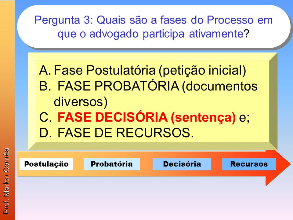 Fase Postulatória (petição inicial)