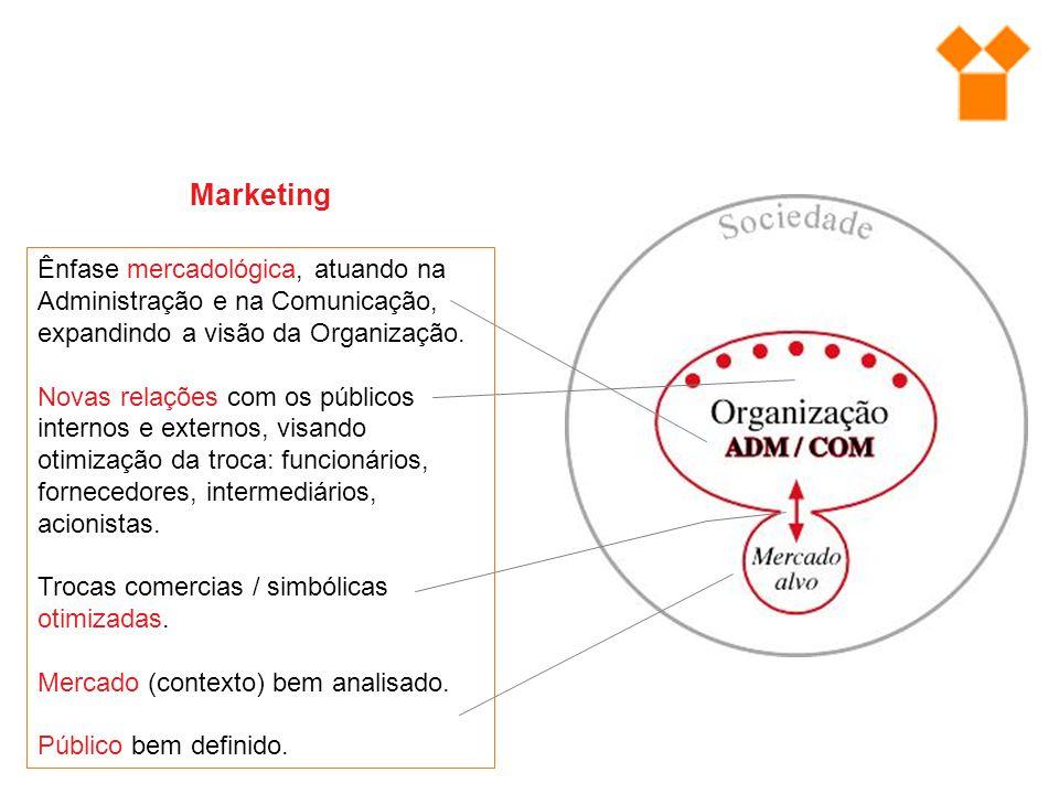 Marketing Ênfase mercadológica, atuando na Administração e na Comunicação, expandindo a visão da Organização.