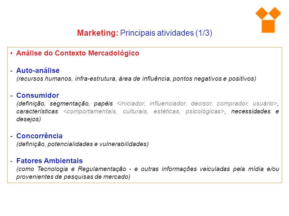 Marketing: Principais atividades (1/3)
