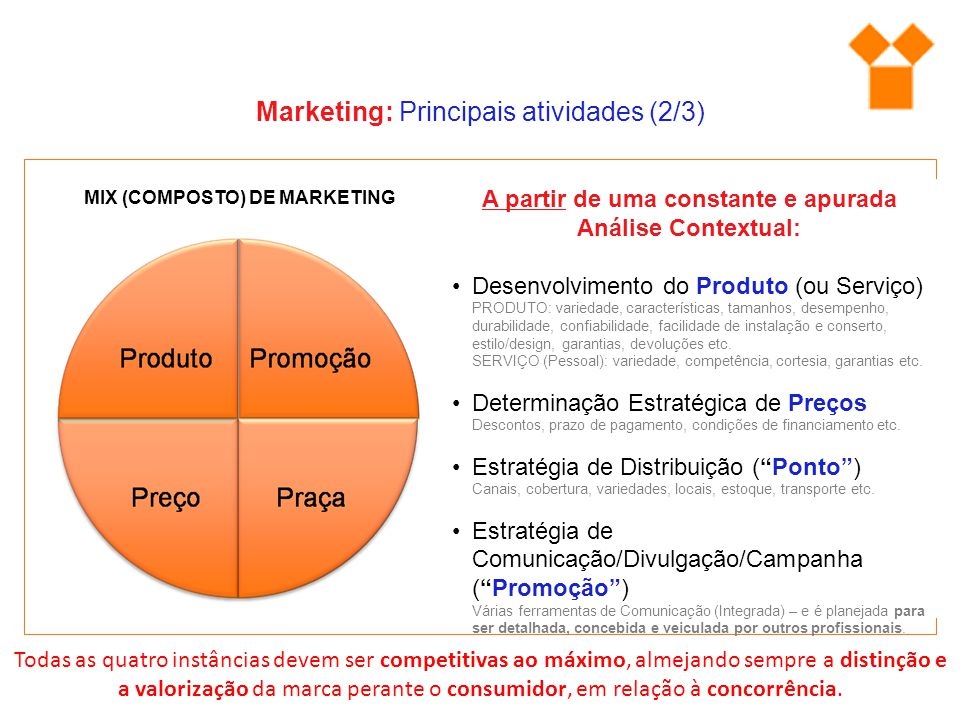 Marketing: Principais atividades (2/3)