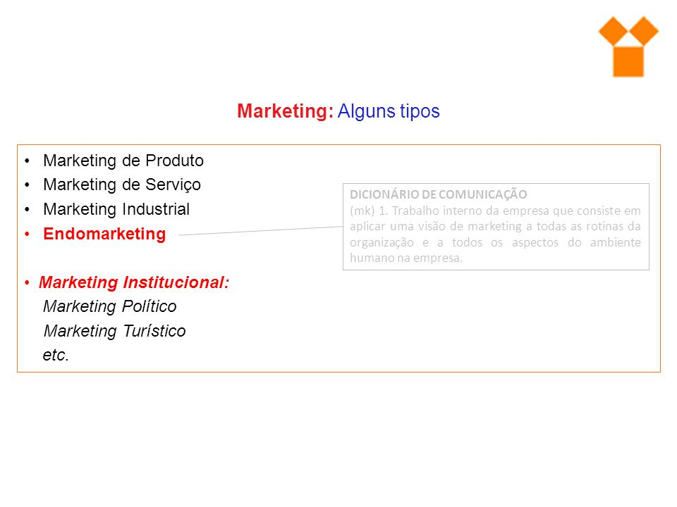 Marketing: Alguns tipos