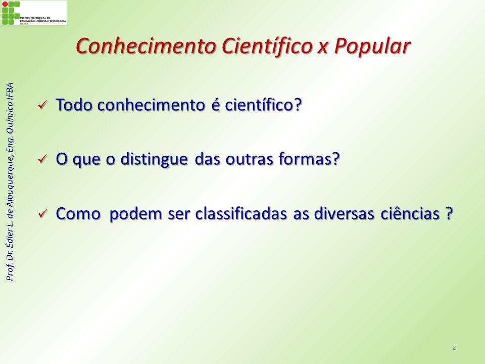 Conhecimento Científico x Popular