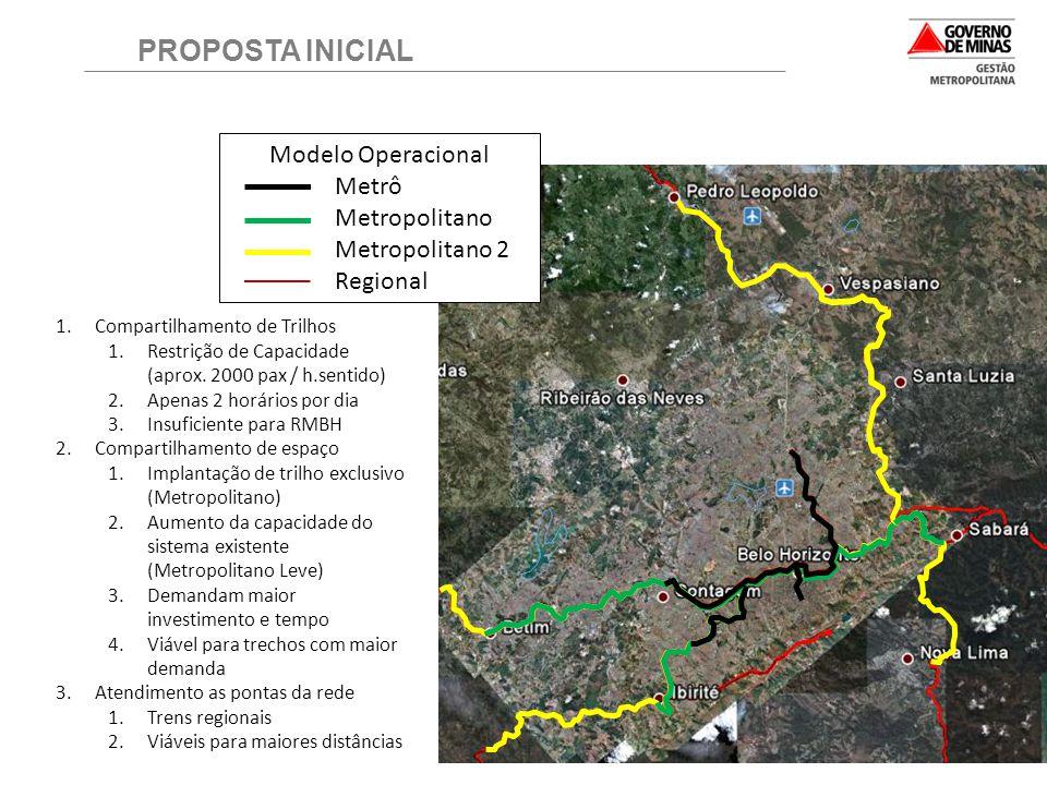 PROPOSTA INICIAL Modelo Operacional Metrô Metropolitano