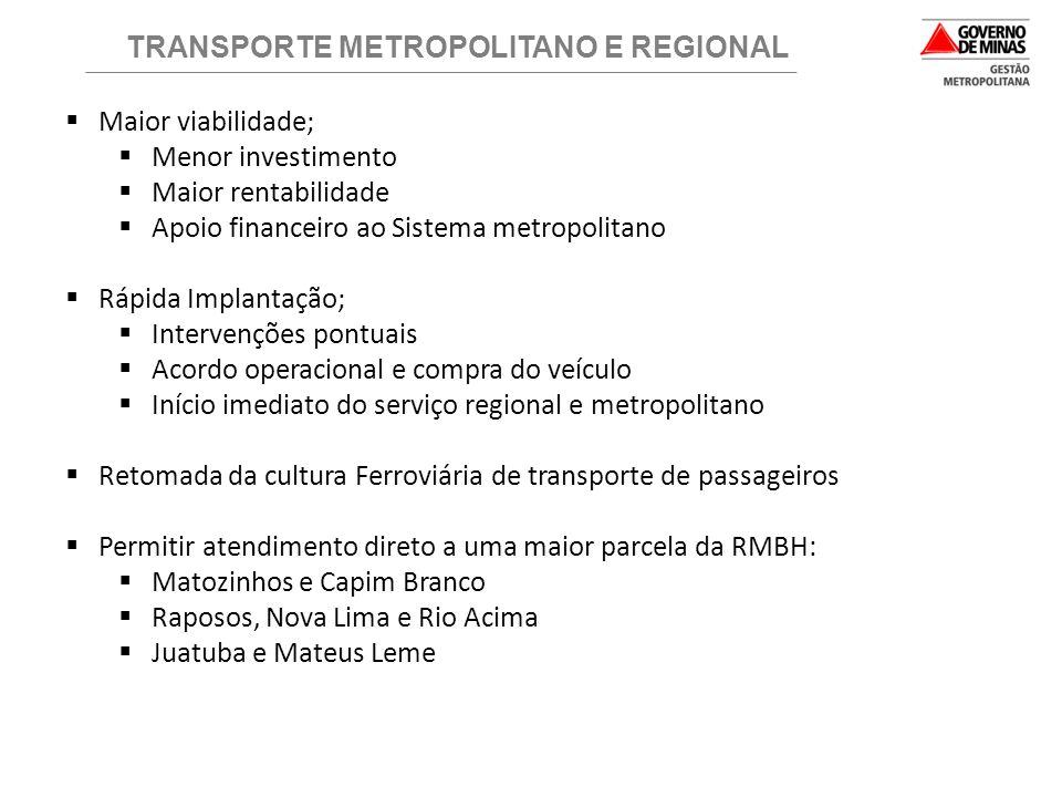 TRANSPORTE METROPOLITANO E REGIONAL