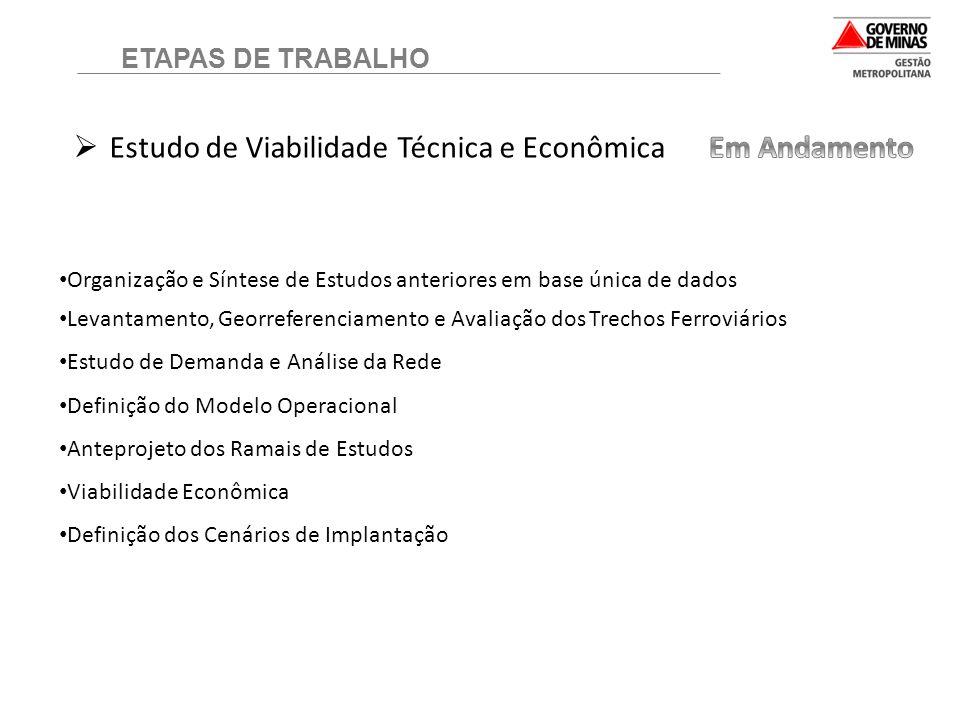 Estudo de Viabilidade Técnica e Econômica