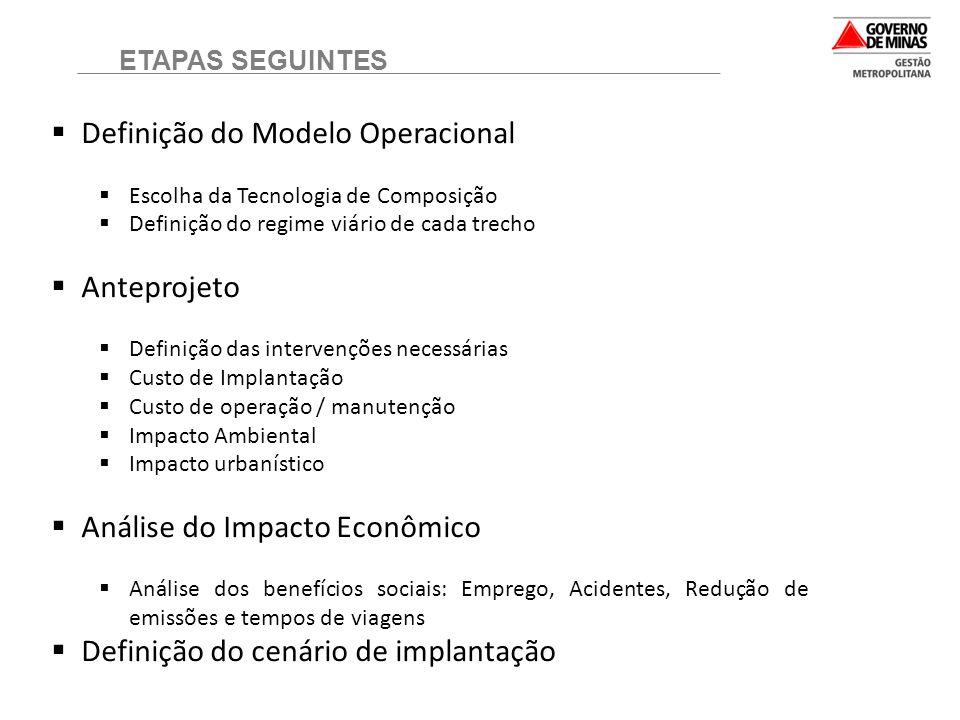 Definição do Modelo Operacional