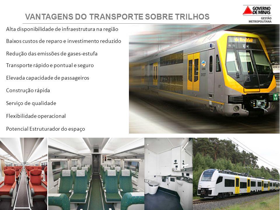 VANTAGENS DO TRANSPORTE SOBRE TRILHOS
