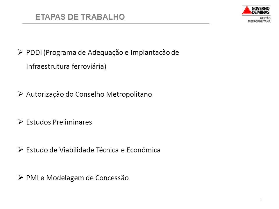 ETAPAS DE TRABALHO PDDI (Programa de Adequação e Implantação de Infraestrutura ferroviária) Autorização do Conselho Metropolitano.