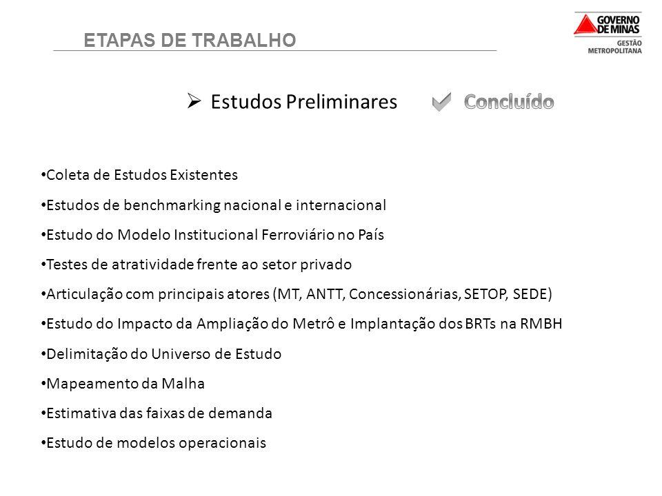 a Estudos Preliminares Concluído ETAPAS DE TRABALHO