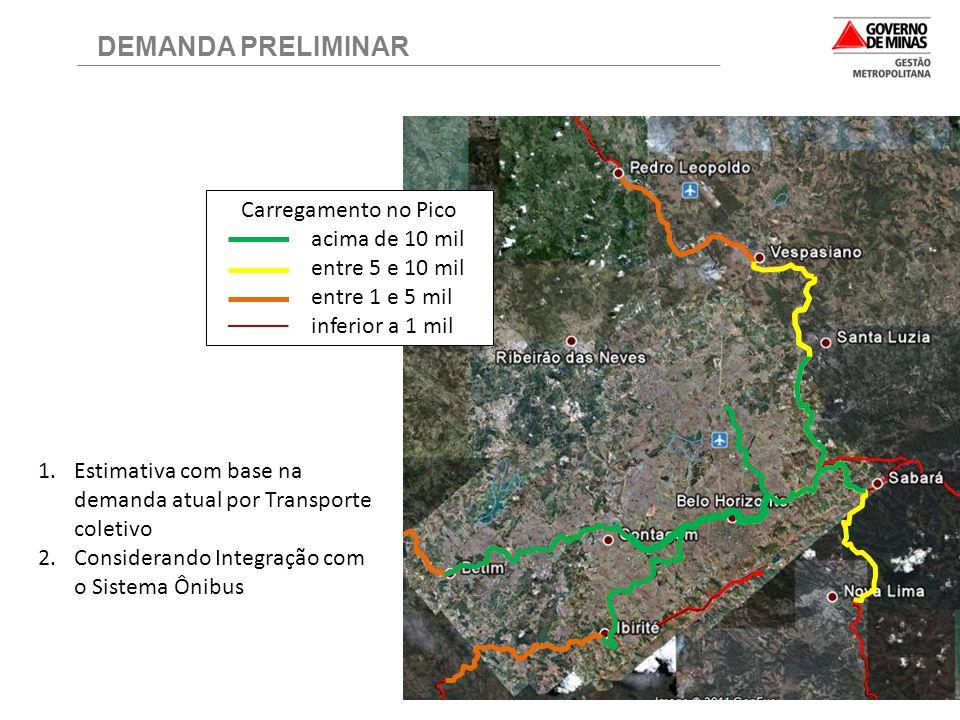 DEMANDA PRELIMINAR Carregamento no Pico acima de 10 mil