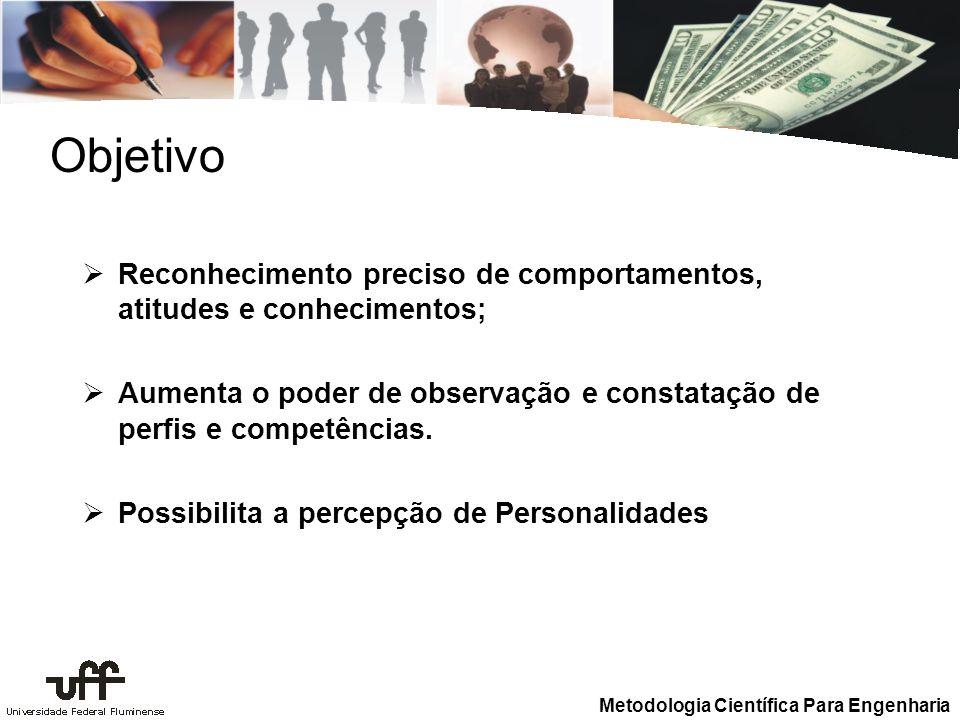 Objetivo Reconhecimento preciso de comportamentos, atitudes e conhecimentos; Aumenta o poder de observação e constatação de perfis e competências.