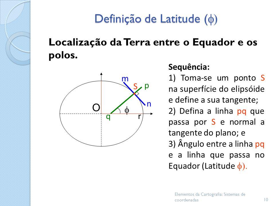 Definição de Latitude (f)