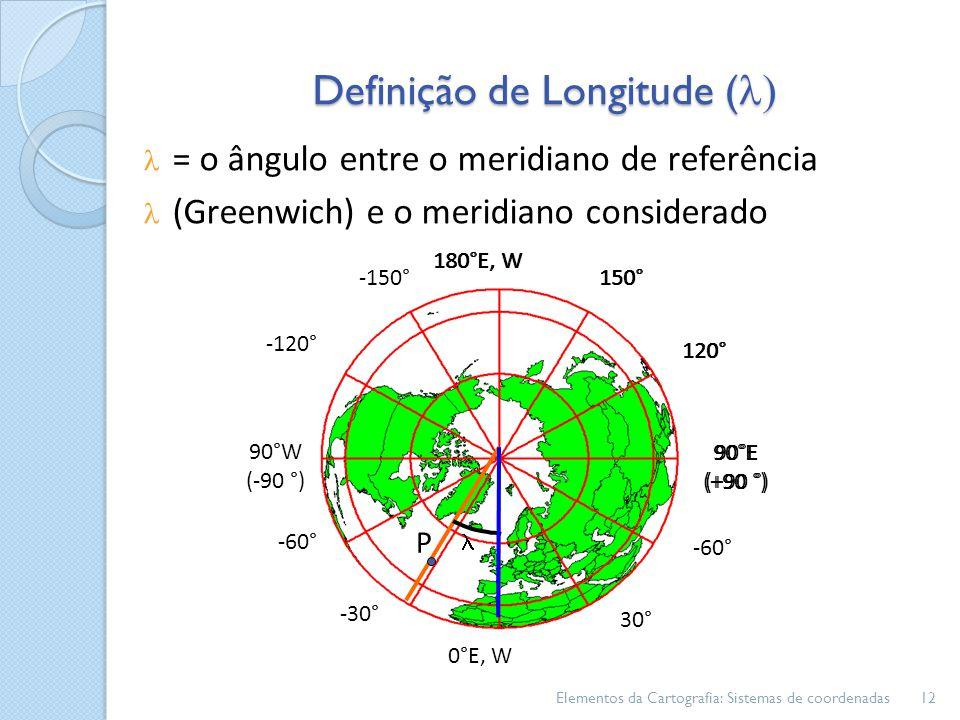 Definição de Longitude (l)