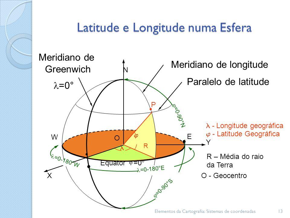 Latitude e Longitude numa Esfera
