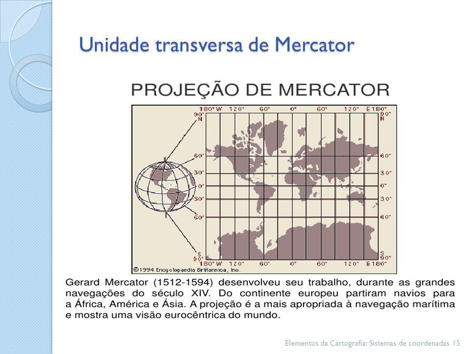 Unidade transversa de Mercator