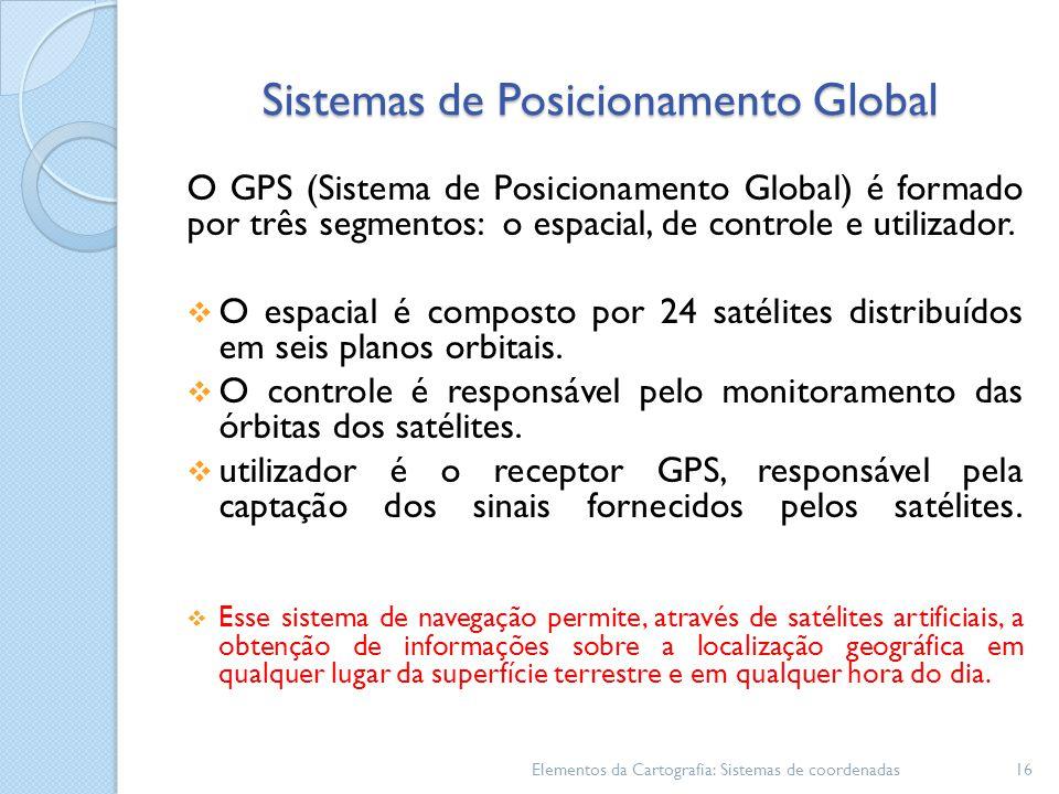 Sistemas de Posicionamento Global