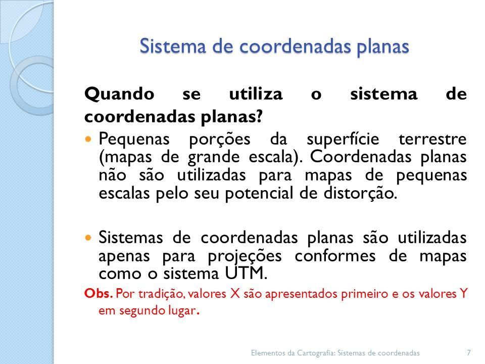 Sistema de coordenadas planas