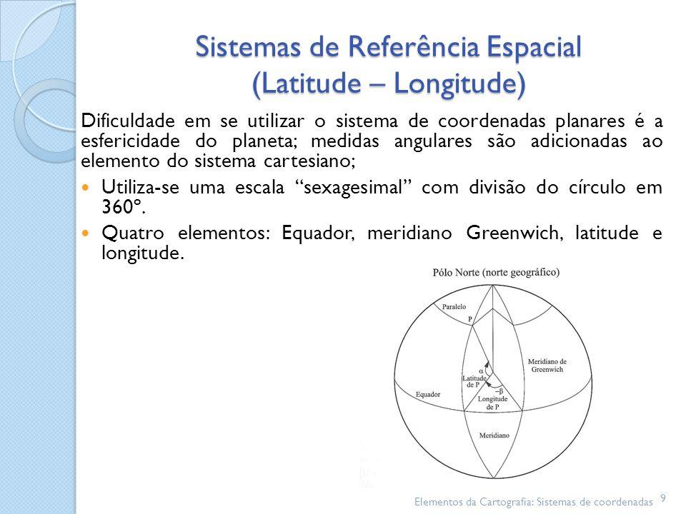 Sistemas de Referência Espacial (Latitude – Longitude)