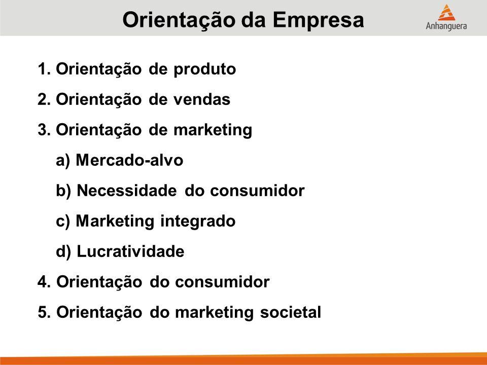 Orientação da Empresa Orientação de produto Orientação de vendas