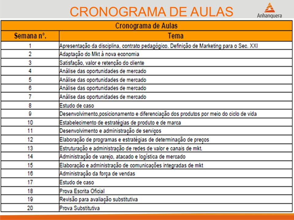 CRONOGRAMA DE AULAS