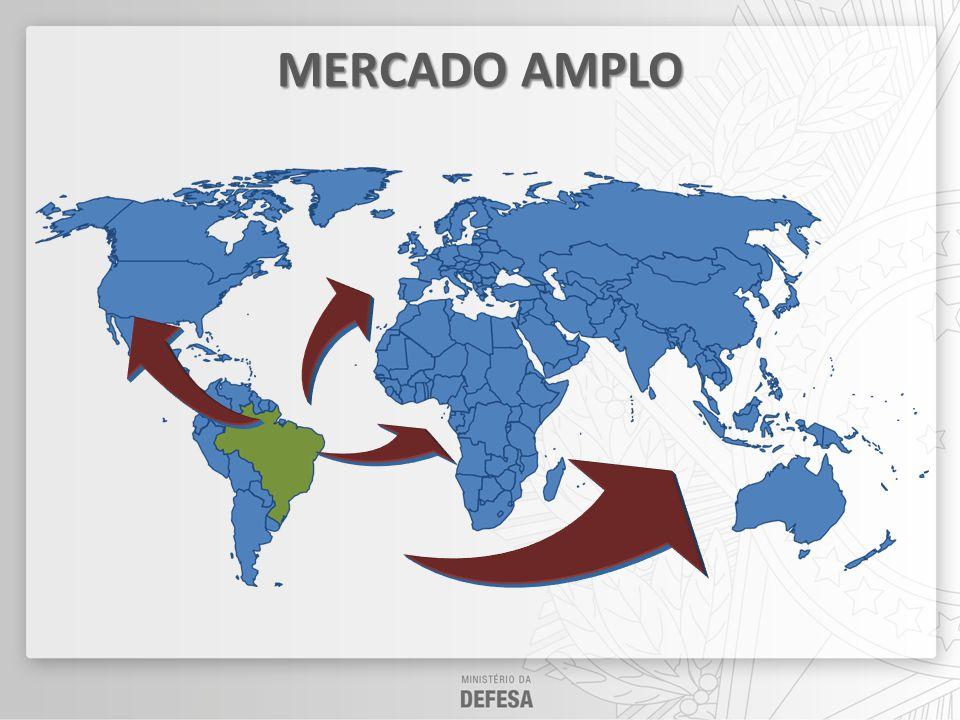 MERCADO AMPLO