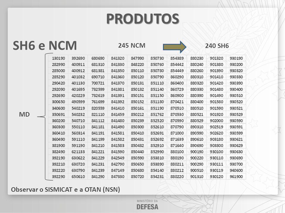 PRODUTOS SH6 e NCM 245 NCM 240 SH6 MD
